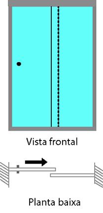 Boxe frontal A